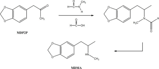 mdma synthesis Gallery