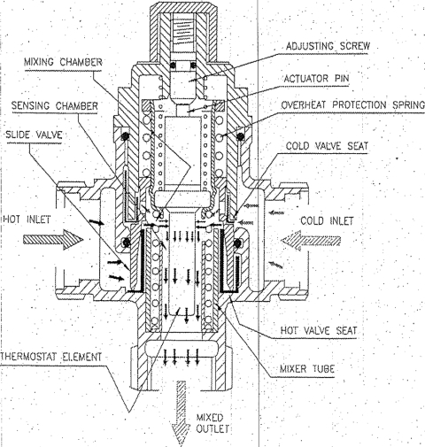 Schematic of the Horne 15 (TMV H1502) TMV in use at the