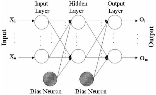 Figure 1:AMS 3.0: prediction of post-translational