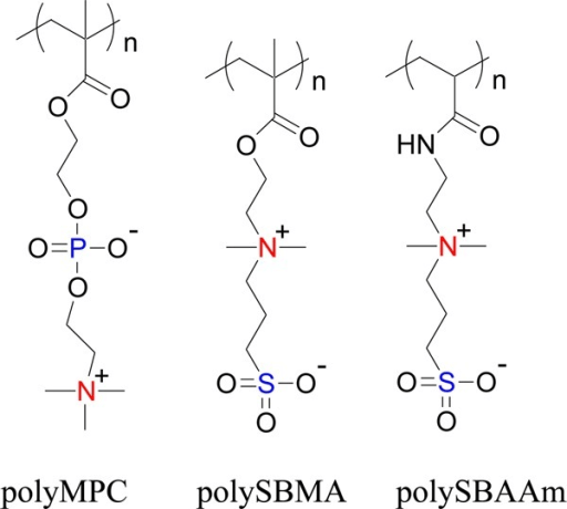 Three examples of zwitterionicpolymers: poly(methacrylo