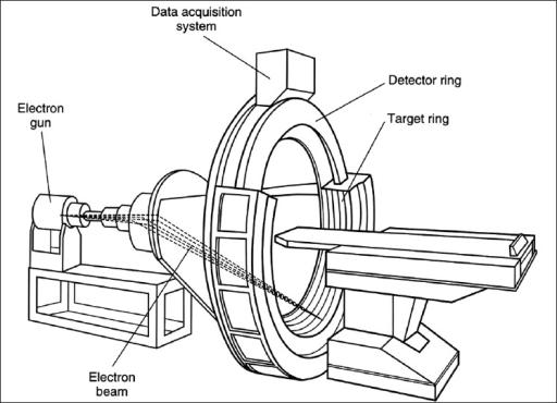 Ct Wiring Schematic
