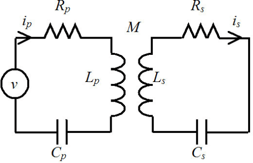 Equivalent circuit diagram of a radio frequency probe c