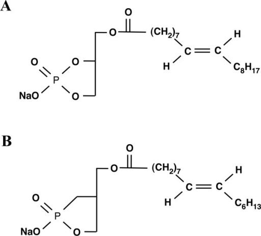 Figure 1:Antinociceptive effect of cyclic phosphatidic
