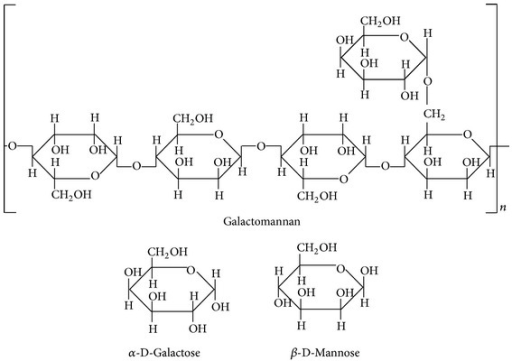Structural formulas for galactomannan and component sug ...