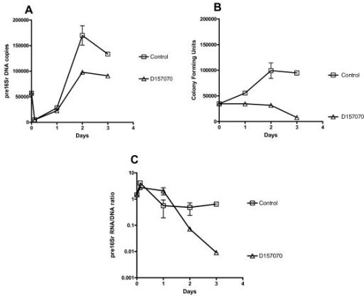 Figure 2:A rhodanine agent active against non-replicating