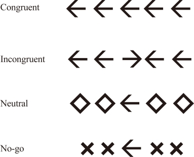 ERIKSEN FLANKER TASK PDF