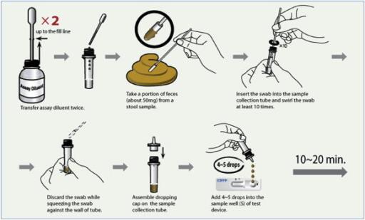 Test procedure for Cryptosporidium parvus and Giardia l