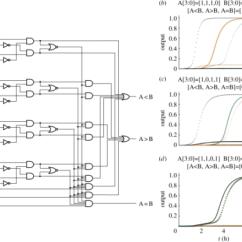 Swm 5 Lnb Wiring Diagram 240 Vac Digital Comparator And Magnitude – Readingrat.net