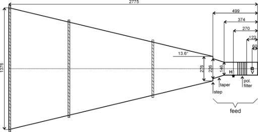 f4-sensors-10-00584:ELBARA II, an L-Band Radiometer System