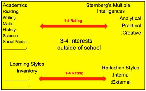Learning_Profile_Card1