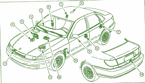small resolution of 2001 saturn 1200 engine diagram wiring schematics diagram rh enr green com 2001 saturn sc1 engine