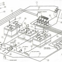 Free Wiring Diagrams For Cars 1969 Ford Ignition Switch Diagram A 1982 Club Car Electric Schematic 1992 Parts