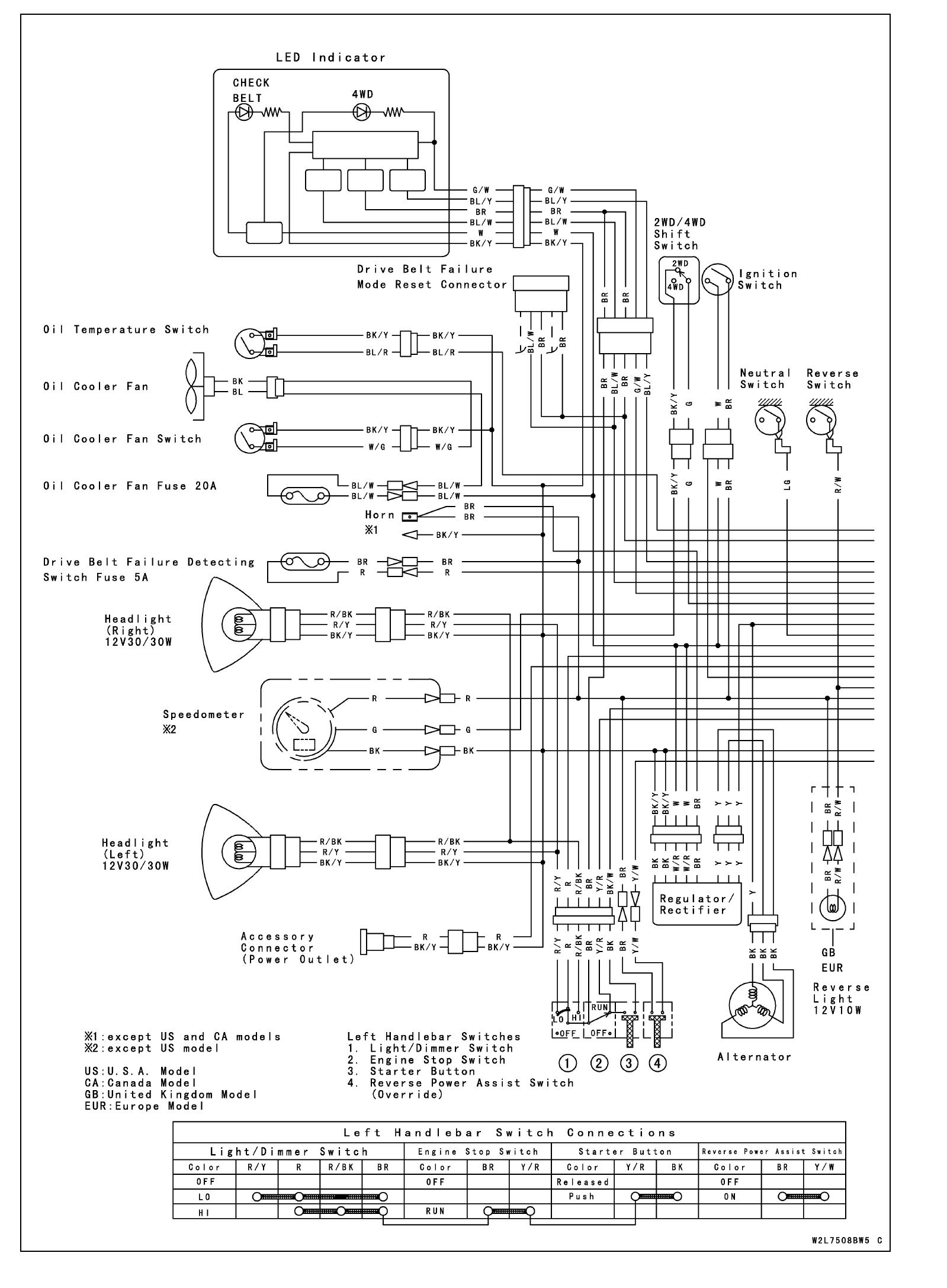 hight resolution of wiring diagram kawasaki prairie 4 wheeler wiring diagram features 2002 kawasaki prairie 300 wiring diagram 2002