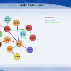 What Are Bubble Diagram Towbar Wiring 12s My Family  Arch 3510 Design V
