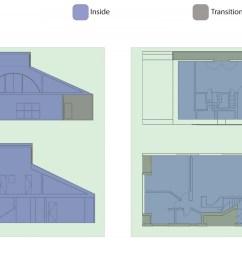 inside outside envelope occupation diagram  [ 1200 x 776 Pixel ]