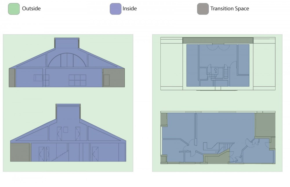 medium resolution of inside outside envelope occupation diagram
