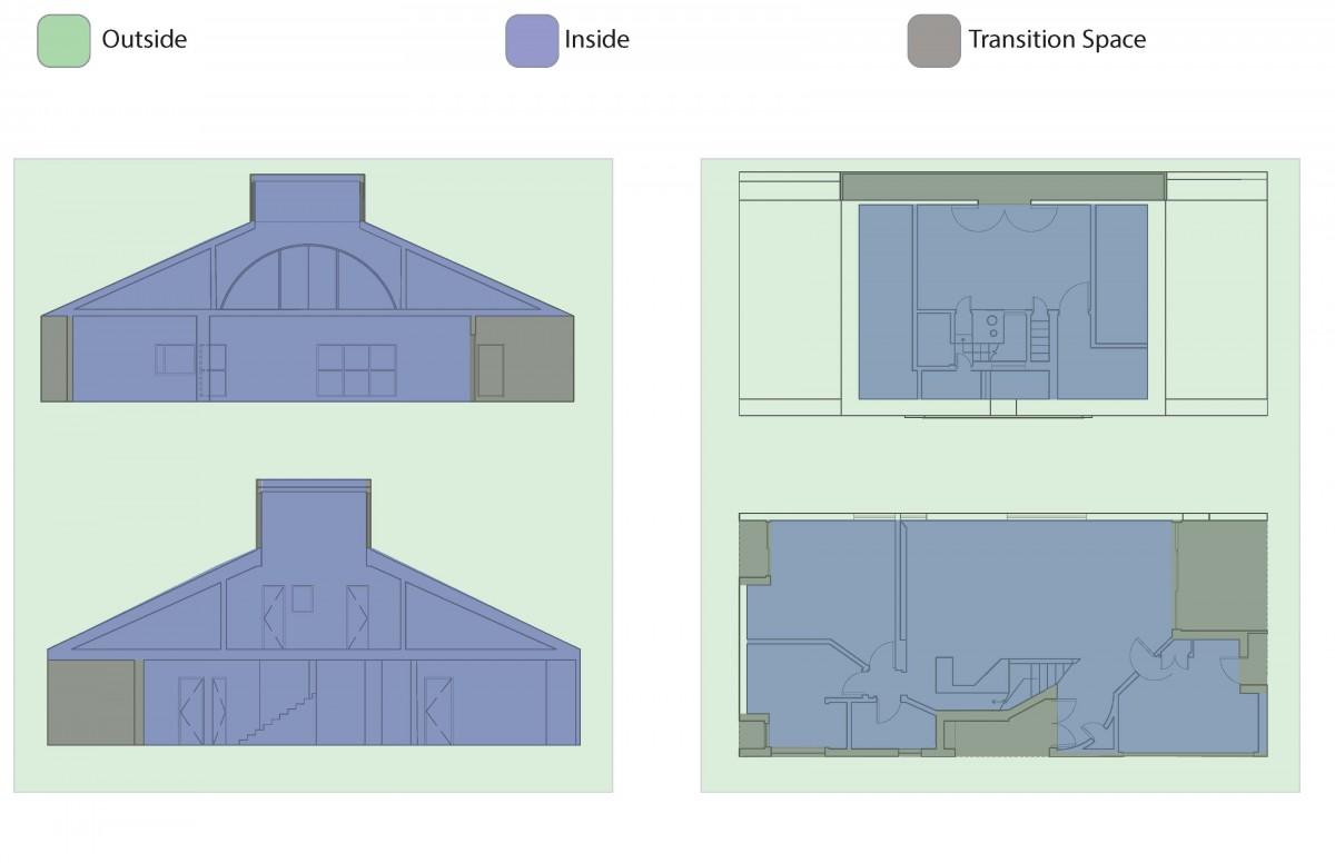 hight resolution of inside outside envelope occupation diagram