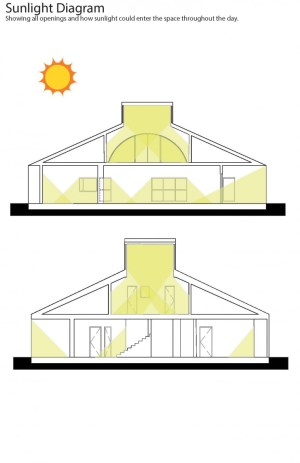 Diagrams for Venturi House, Cory Breegle | ARCH2310 Design