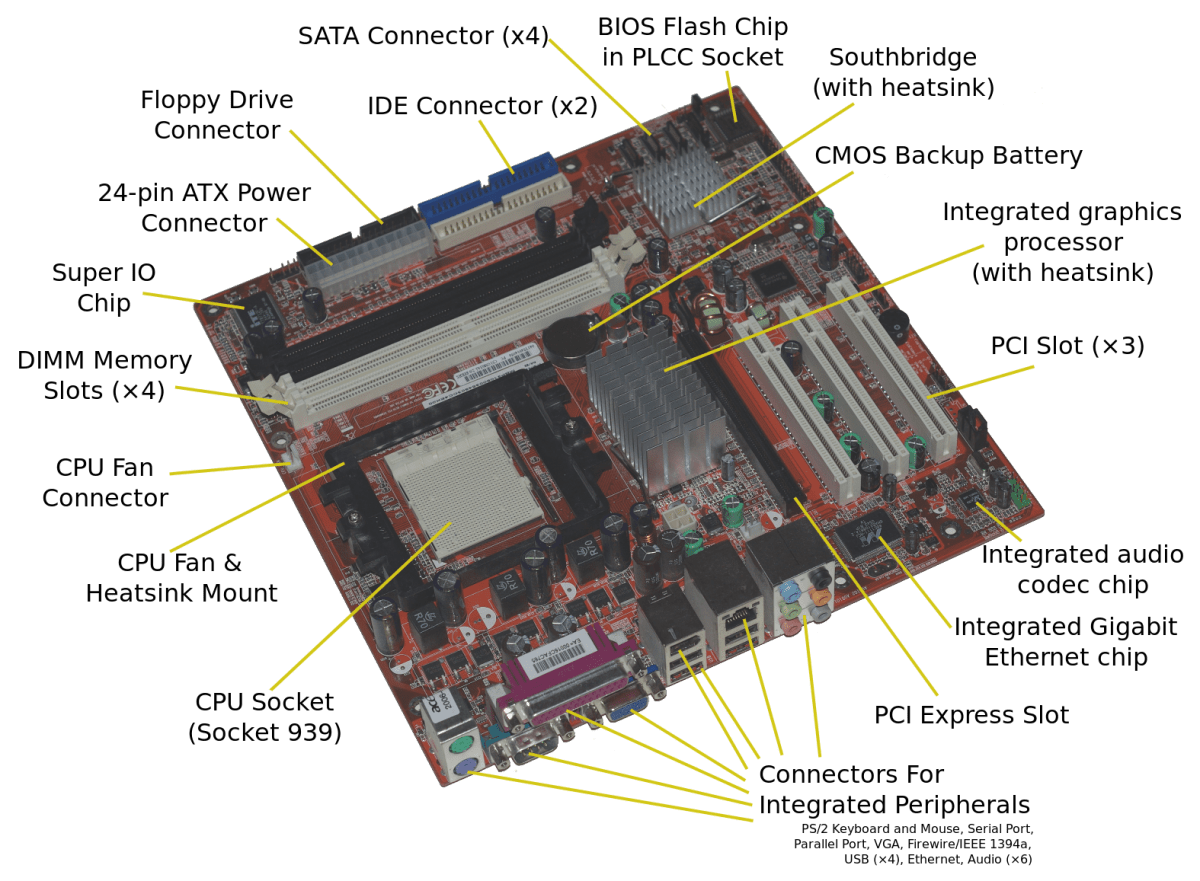 Fundamental Hardware Elements Of Computers Building Circuits