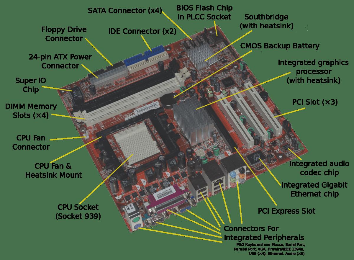 Hardware Guide