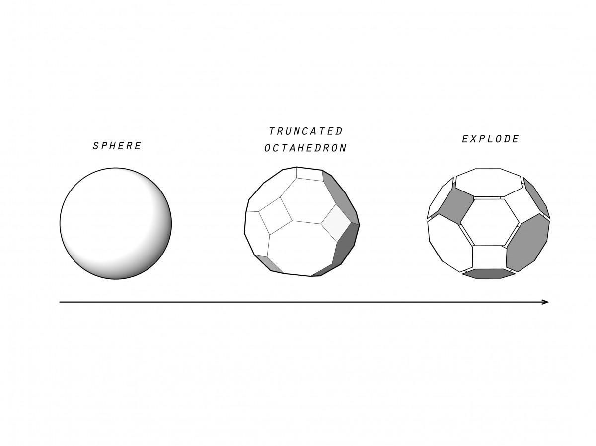 Spherical Geometries & Mechanical Fastenings