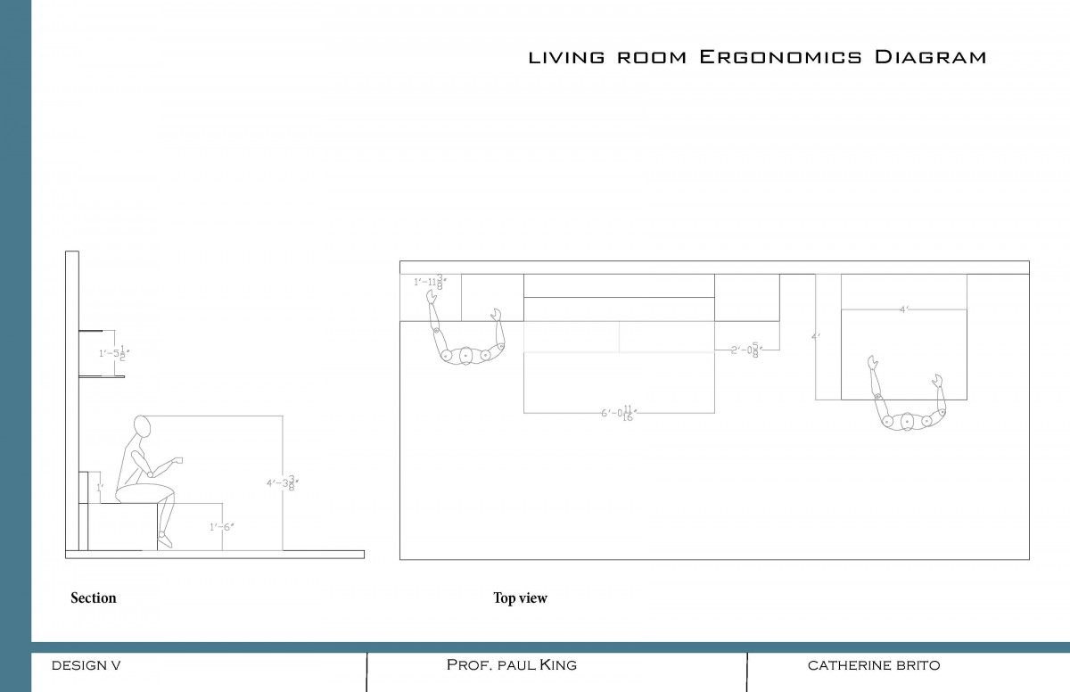 hight resolution of ergonomic diagram bd ergonomic diagram lv kitchen ergonomicks