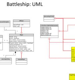 crc diagram for battleship everything wiring diagram crc diagram for battleship game online wiring diagram crc [ 1345 x 691 Pixel ]