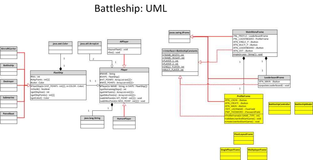 medium resolution of crc diagram for battleship everything wiring diagram crc diagram for battleship game online wiring diagram crc
