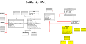 Battleship: Analysis Phase – UML (preliminary version 02