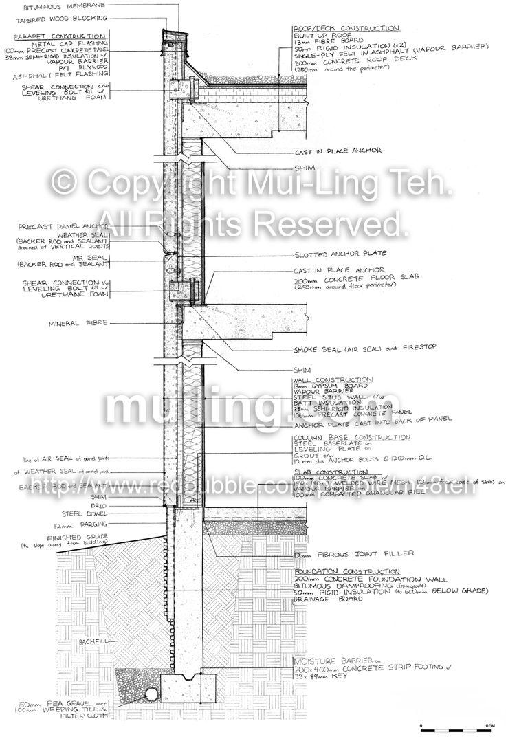 medium resolution of muiling com concrete wall detail