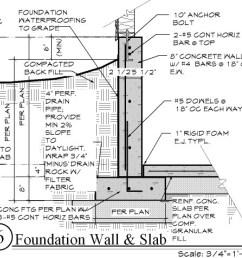 retaining wall footing design retaining wall basement google search detail pinterest photos home interior decorating ideas [ 1024 x 952 Pixel ]
