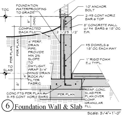 small resolution of retaining wall footing design retaining wall basement google search detail pinterest photos home interior decorating ideas