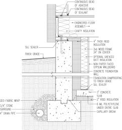 retaining wall footing design retaining wall basement google search detail pinterest photos home interior decorating ideas [ 876 x 906 Pixel ]