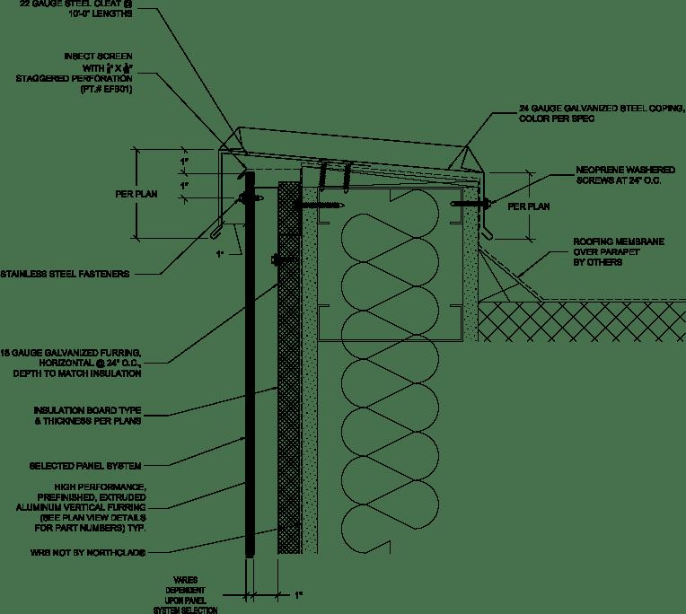 Panel Gauge Plans
