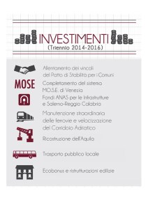 investimenti-triennio