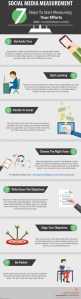 Infographic - 7 Steps to measuring your social media efforts