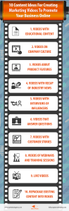 Infographic on 10 Content Ideas for Creating Marketing Videos