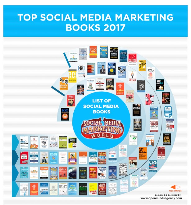 Infographic Top Social Media Marketing Books 2017