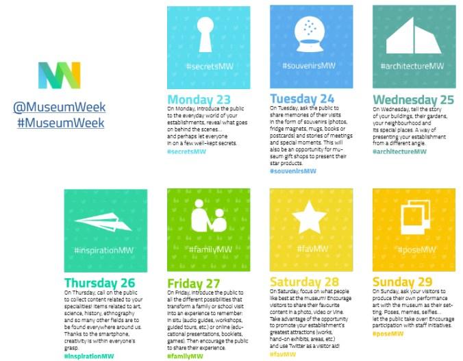 museumweek pprogramm