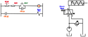 6.7 2 and 3 Wire Control Circuits for Fluid Power Systems