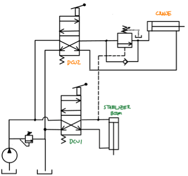 5.2 Sequence Valves