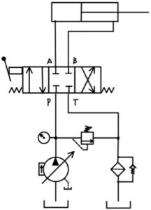 4.1 Hydraulic Pumps