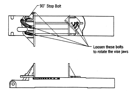Bandsaw Blade Direction