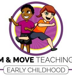 Rhythm \u0026 Move - OPEN Physical Education Curriculum [ 1525 x 3750 Pixel ]