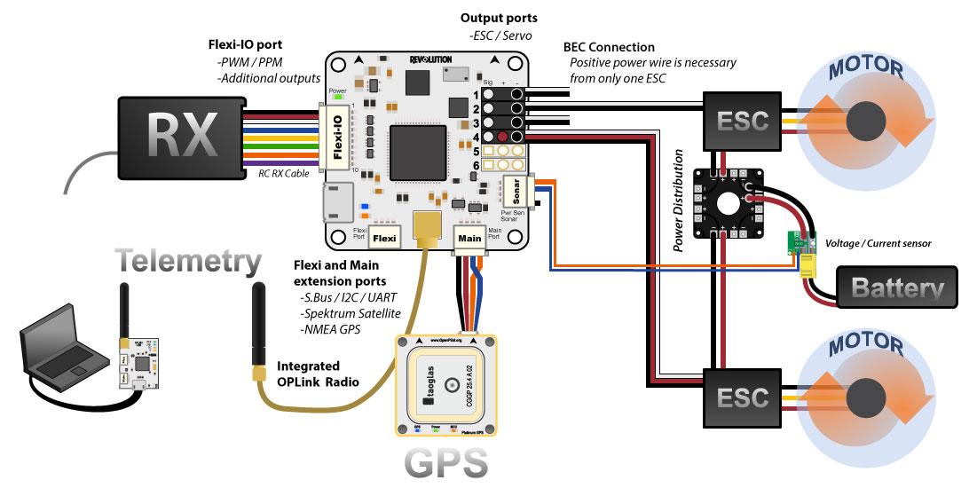 mini usb power wiring diagram edelbrock 4 barrel carburetor revolution board setup librepilot openpilot wiki 0 1 documentation connection
