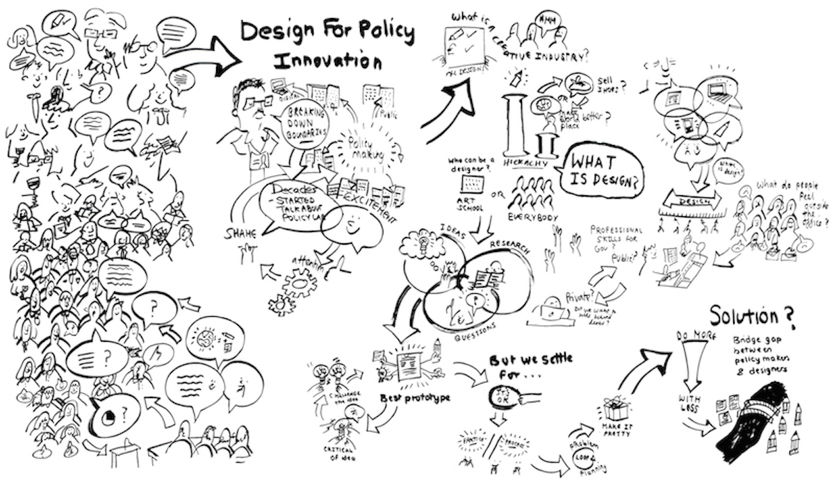 Panel discussion: should policymakers be policy designers