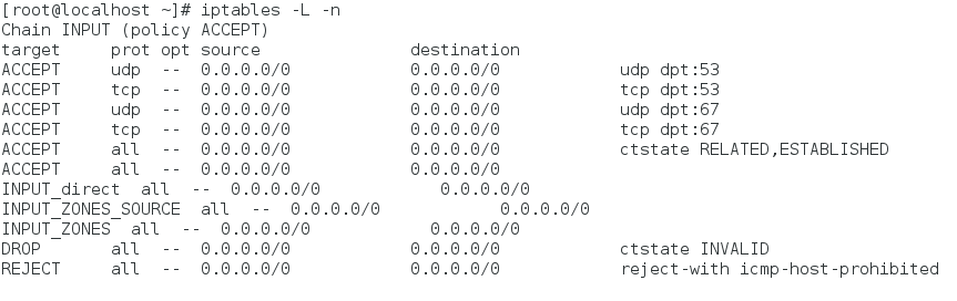 iptable Linux open port