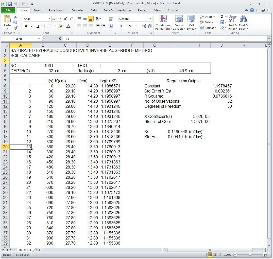 KS4001.xls in Excel 2010