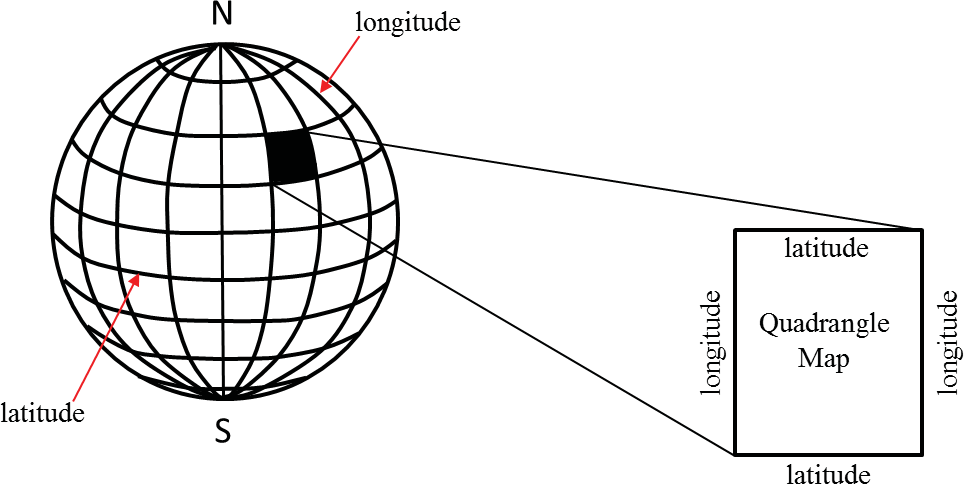 Overview of Topographic Maps