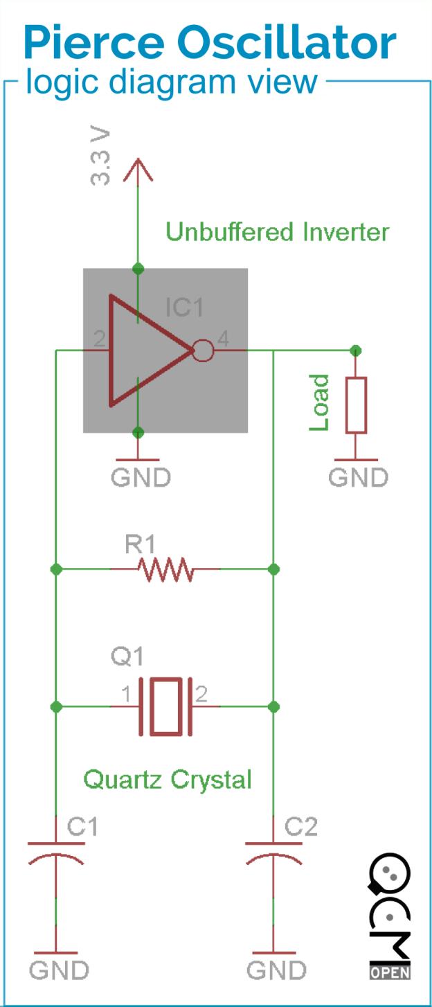 Pierce oscillator electronic circuit quartz crystal microbalance